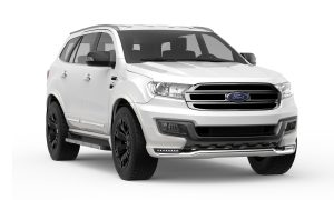 the best 4-wheel drive sports utility vehicle